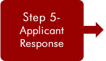 Step 5 - Applicant Response Button